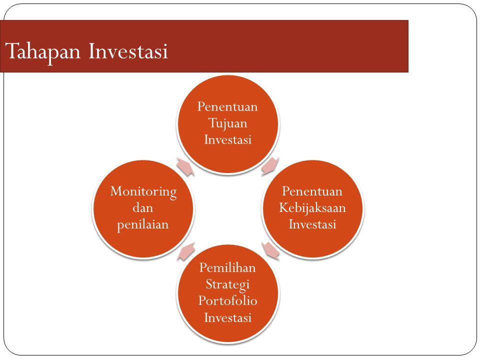 Tahapan Investasi Pemilihan Strategi Portofolio Investasi
