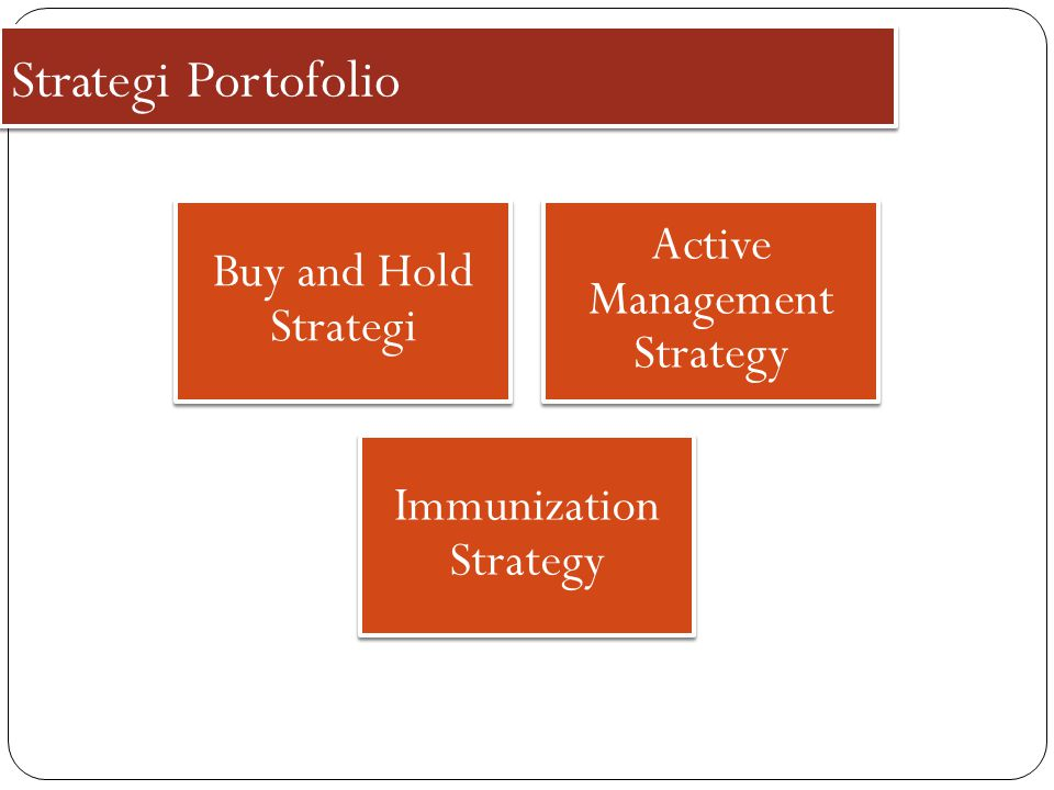 Strategi Portofolio Buy and Hold Strategi Active Management Strategy