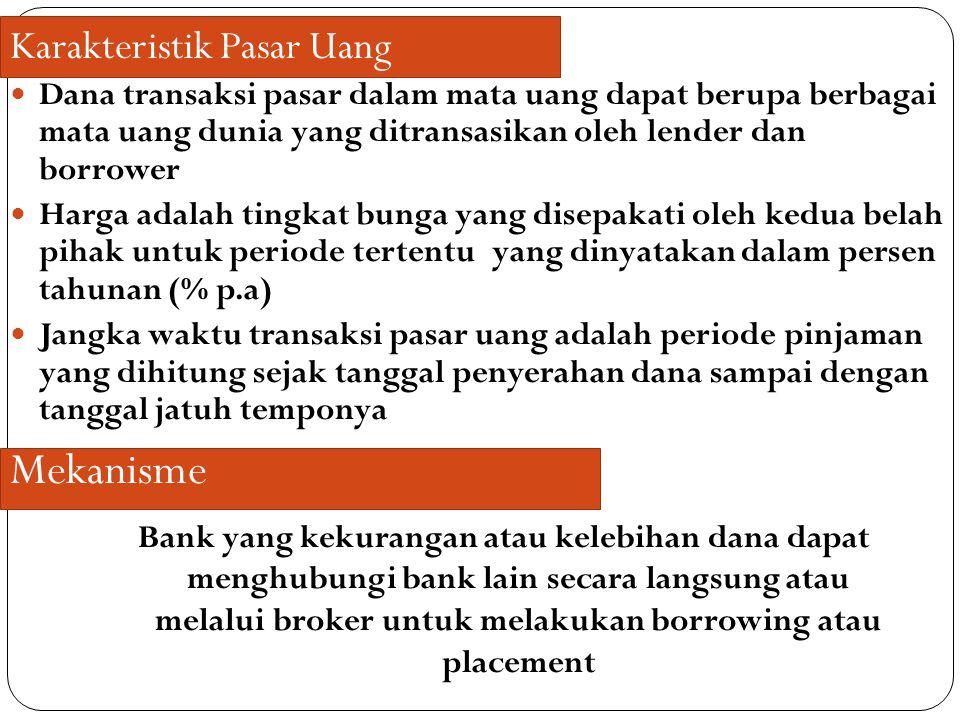 Mekanisme Karakteristik Pasar Uang