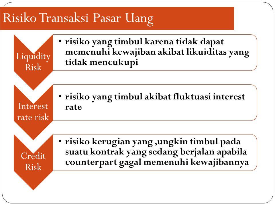 Risiko Transaksi Pasar Uang