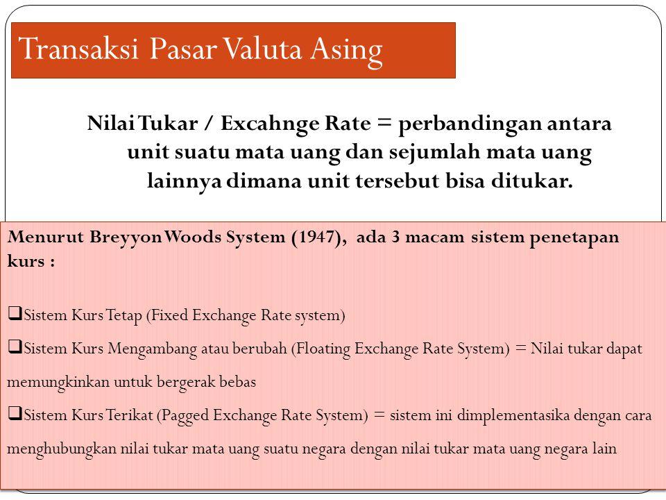 Transaksi Pasar Valuta Asing