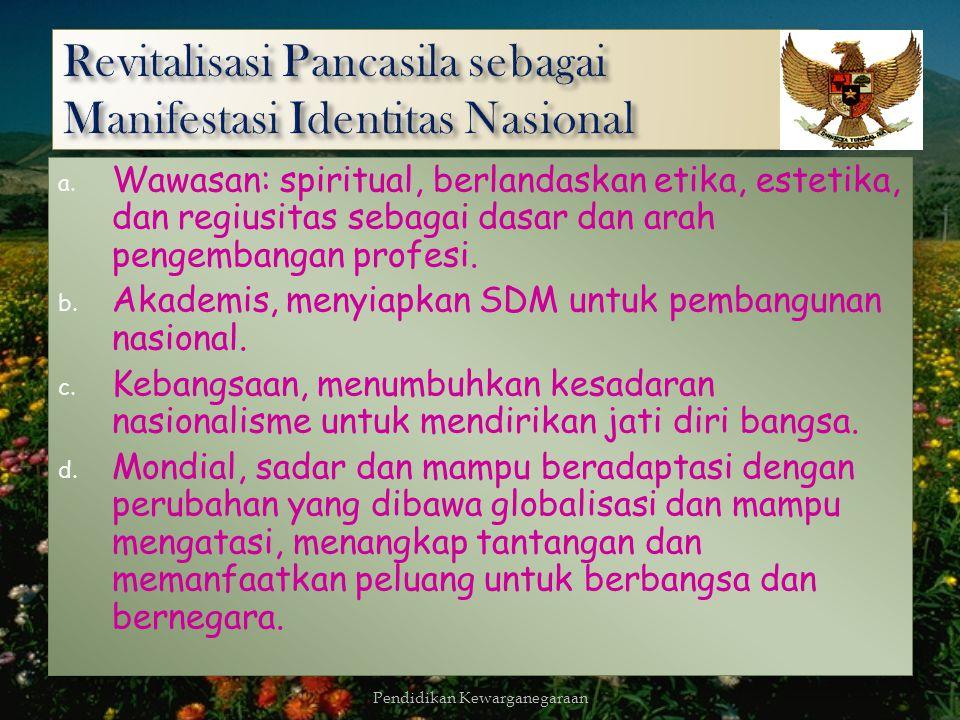 Revitalisasi Pancasila sebagai Manifestasi Identitas Nasional