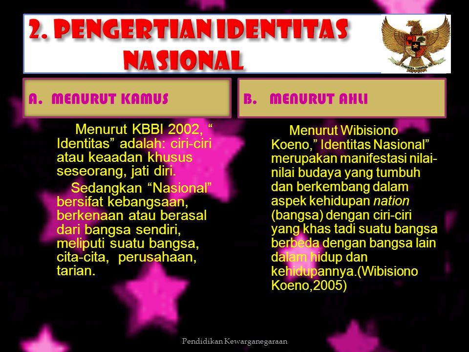 2. Pengertian Identitas Nasional