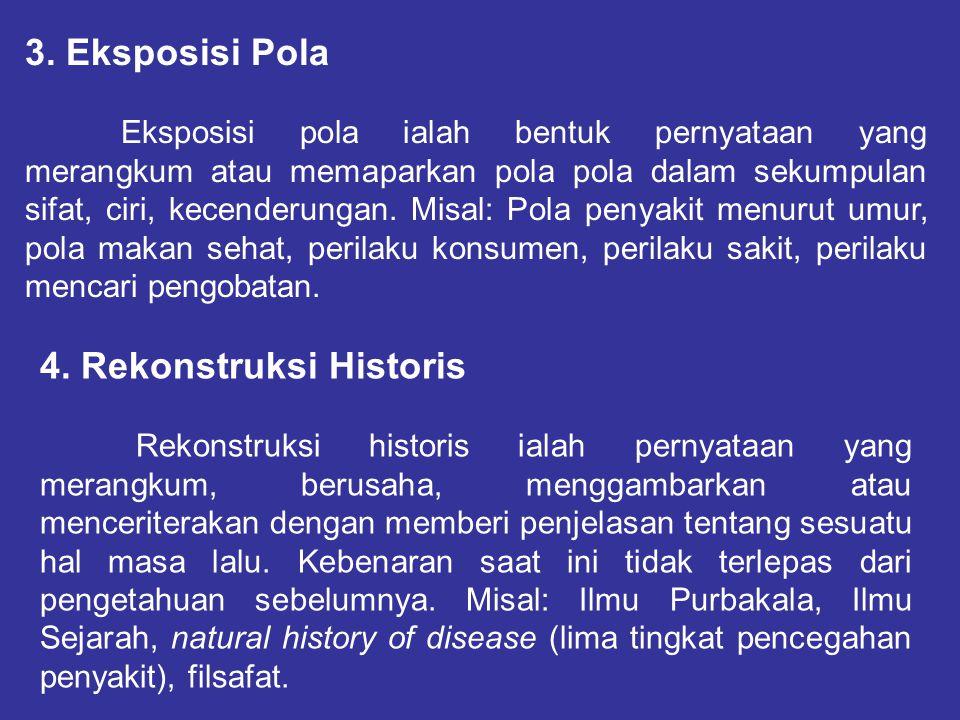 4. Rekonstruksi Historis