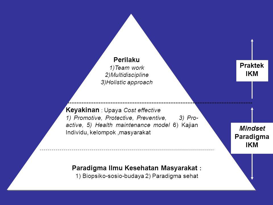 Paradigma Ilmu Kesehatan Masyarakat :