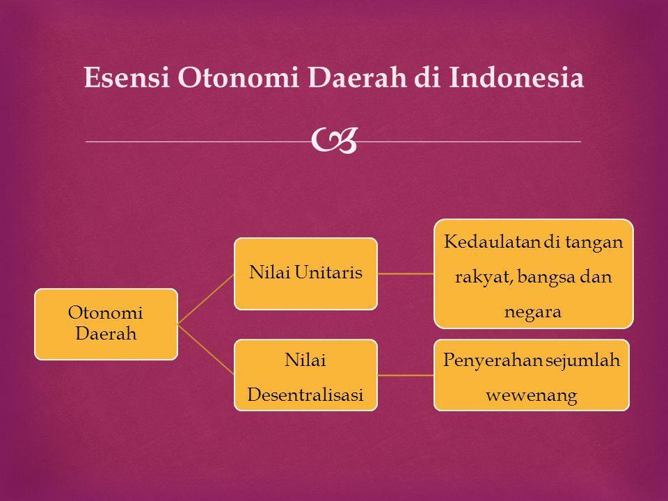 Esensi Otonomi Daerah di Indonesia