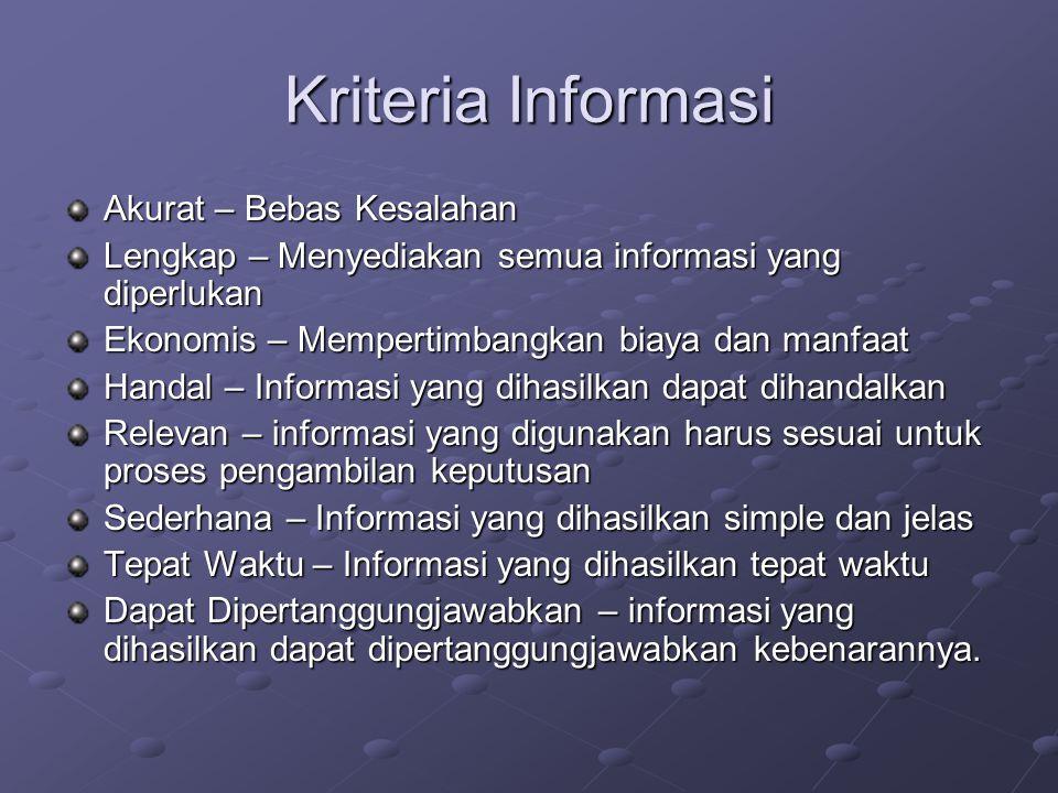 Kriteria Informasi Akurat – Bebas Kesalahan