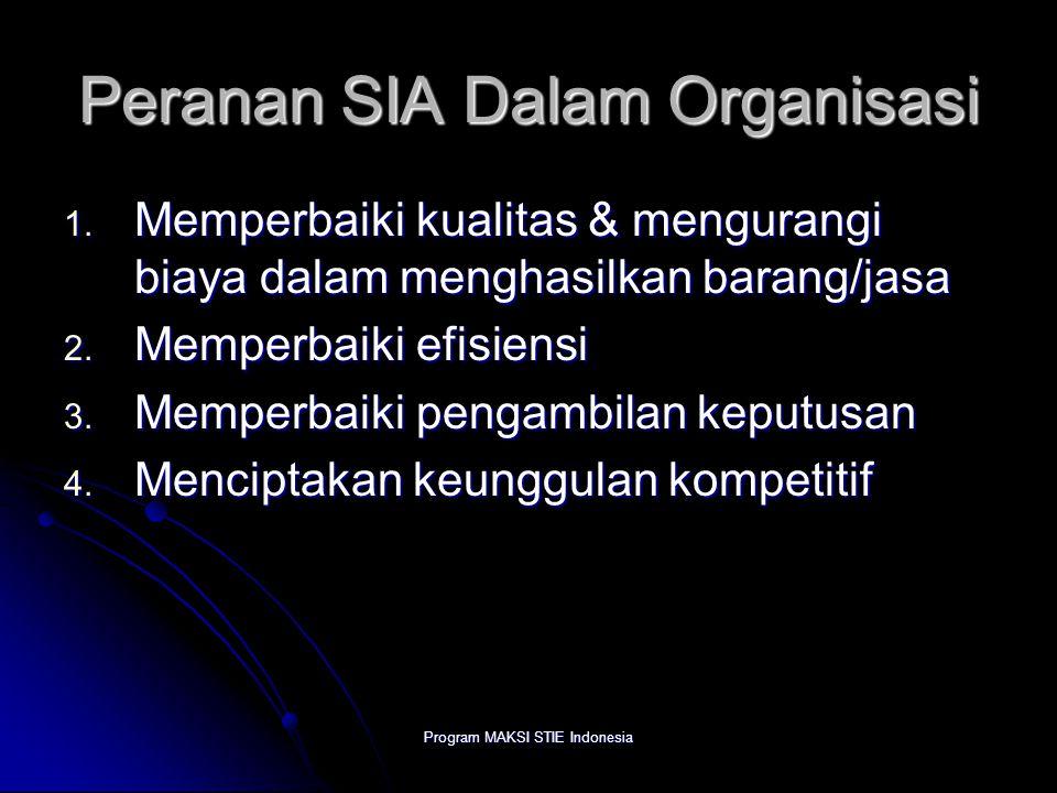Peranan SIA Dalam Organisasi
