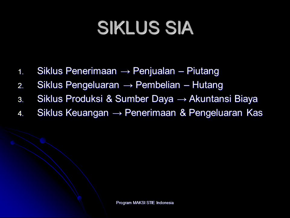 Program MAKSI STIE Indonesia