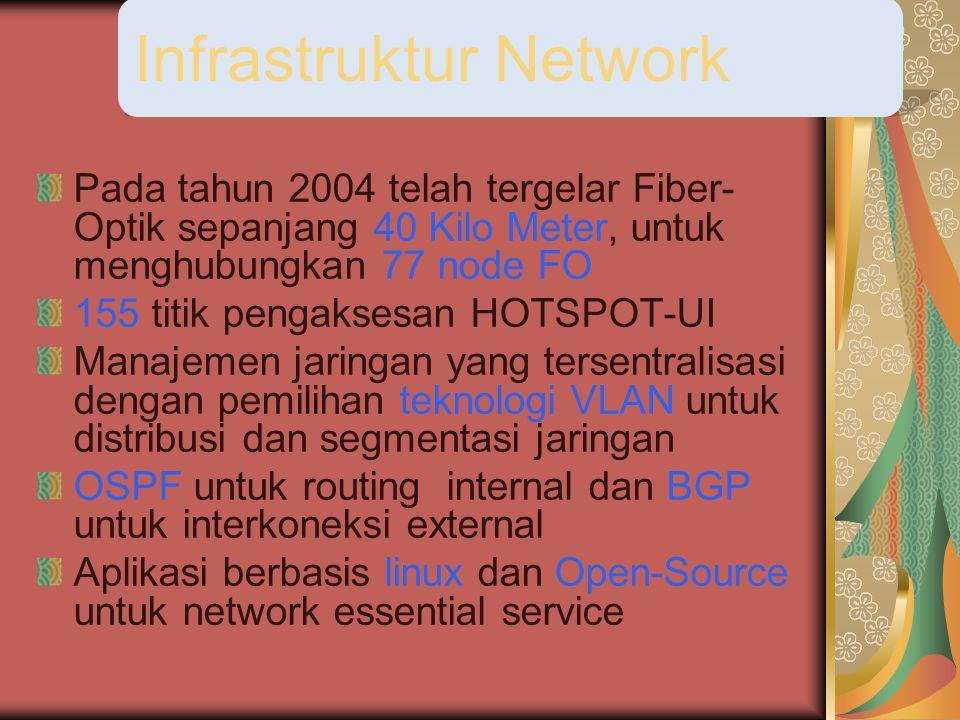 Infrastruktur Network