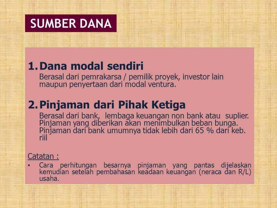 SUMBER DANA Dana modal sendiri Pinjaman dari Pihak Ketiga