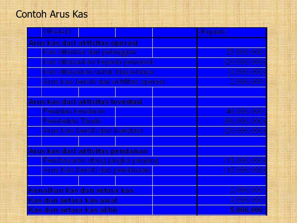 Contoh Arus Kas