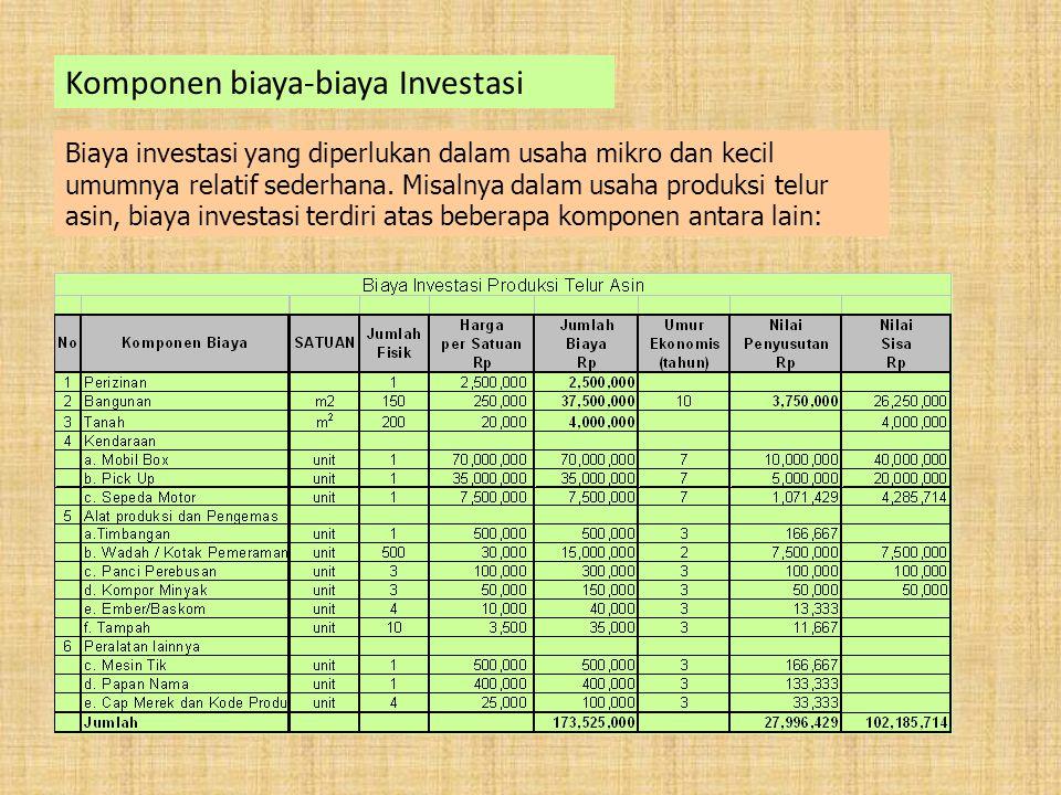 Komponen biaya-biaya Investasi
