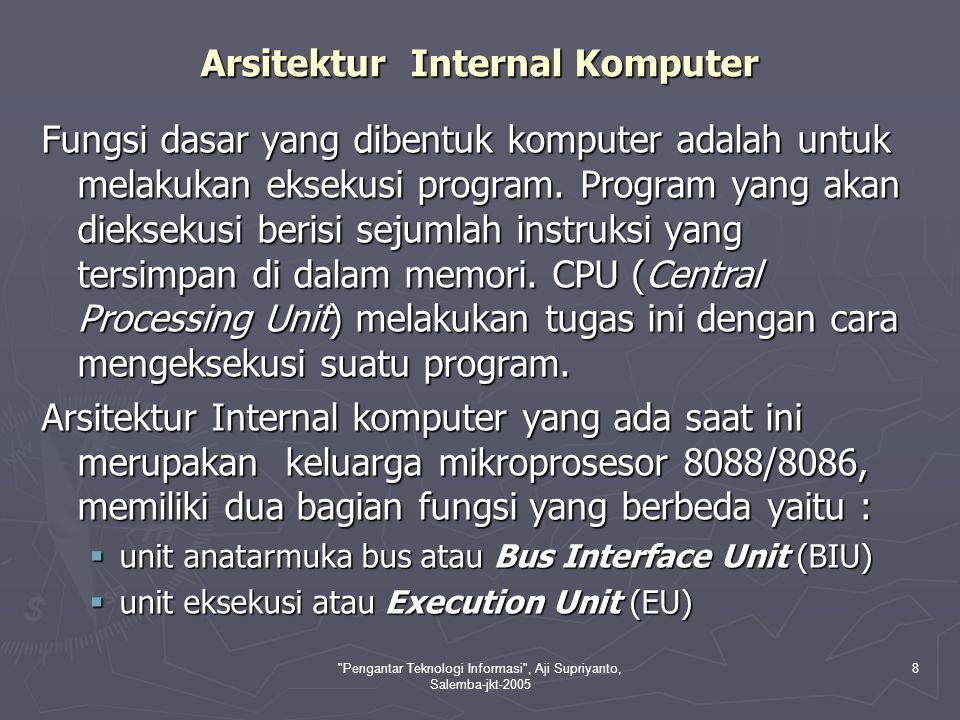 Arsitektur Internal Komputer