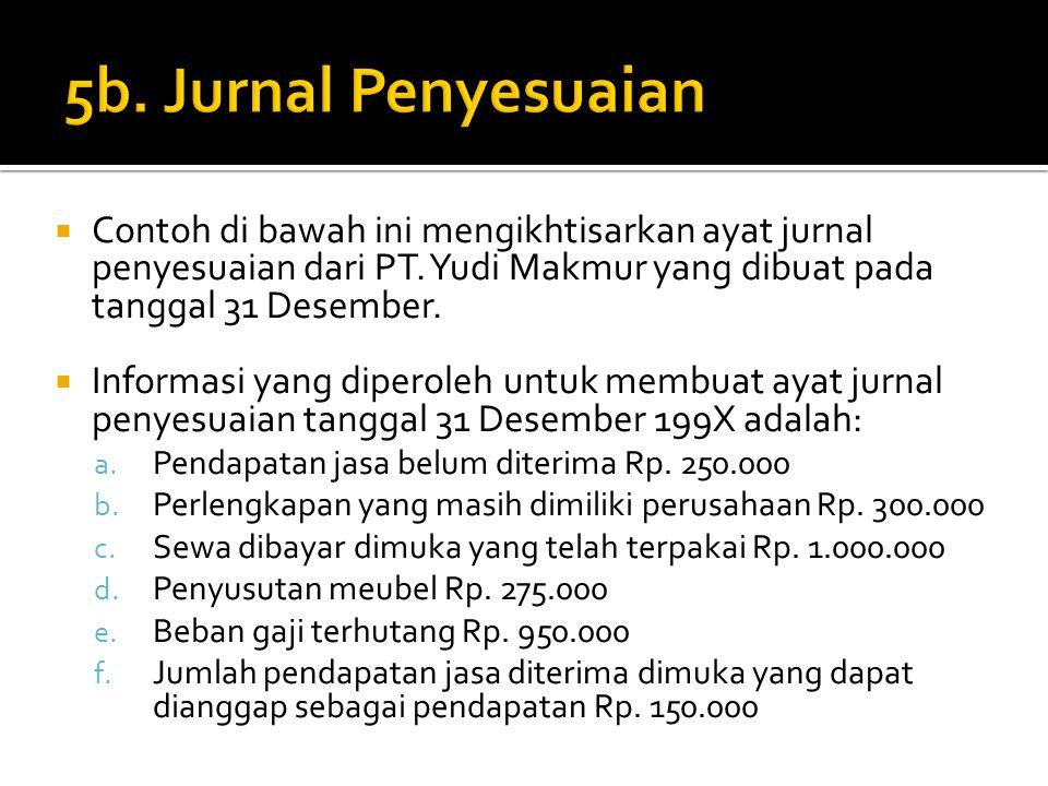 5b. Jurnal Penyesuaian Contoh di bawah ini mengikhtisarkan ayat jurnal penyesuaian dari PT. Yudi Makmur yang dibuat pada tanggal 31 Desember.
