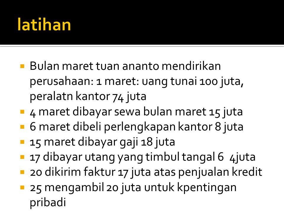 latihan Bulan maret tuan ananto mendirikan perusahaan: 1 maret: uang tunai 100 juta, peralatn kantor 74 juta.