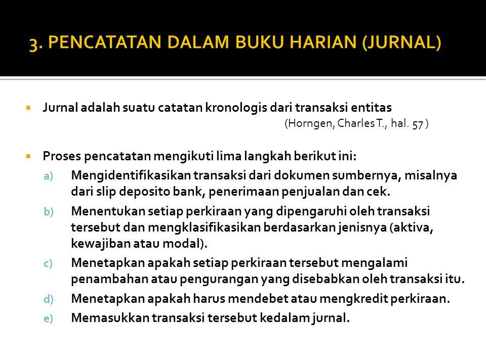 3. PENCATATAN DALAM BUKU HARIAN (JURNAL)
