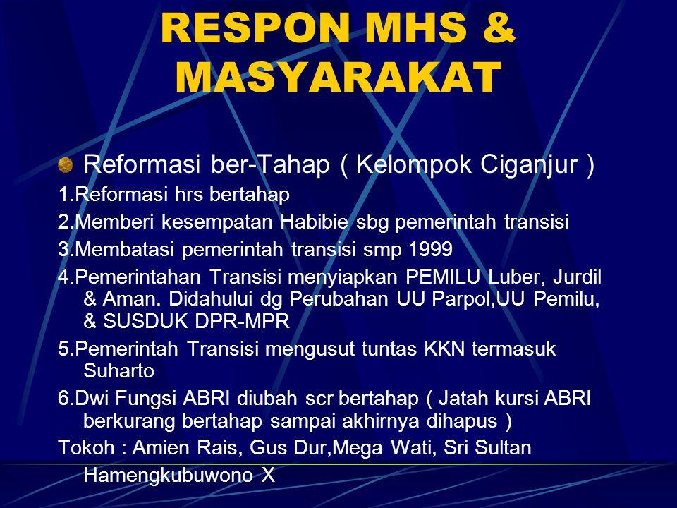 RESPON MHS & MASYARAKAT