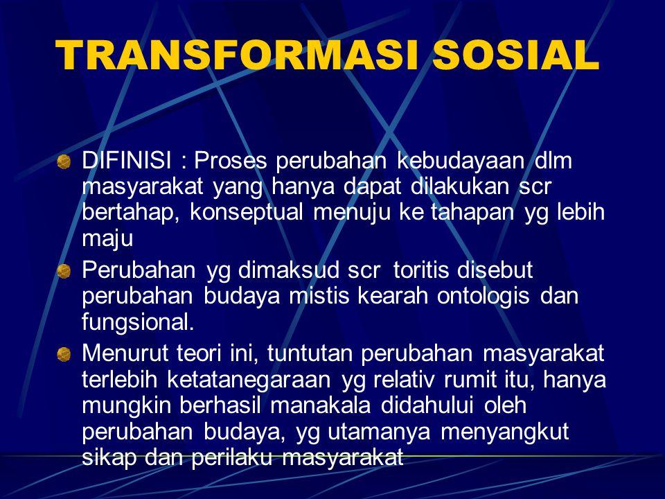TRANSFORMASI SOSIAL