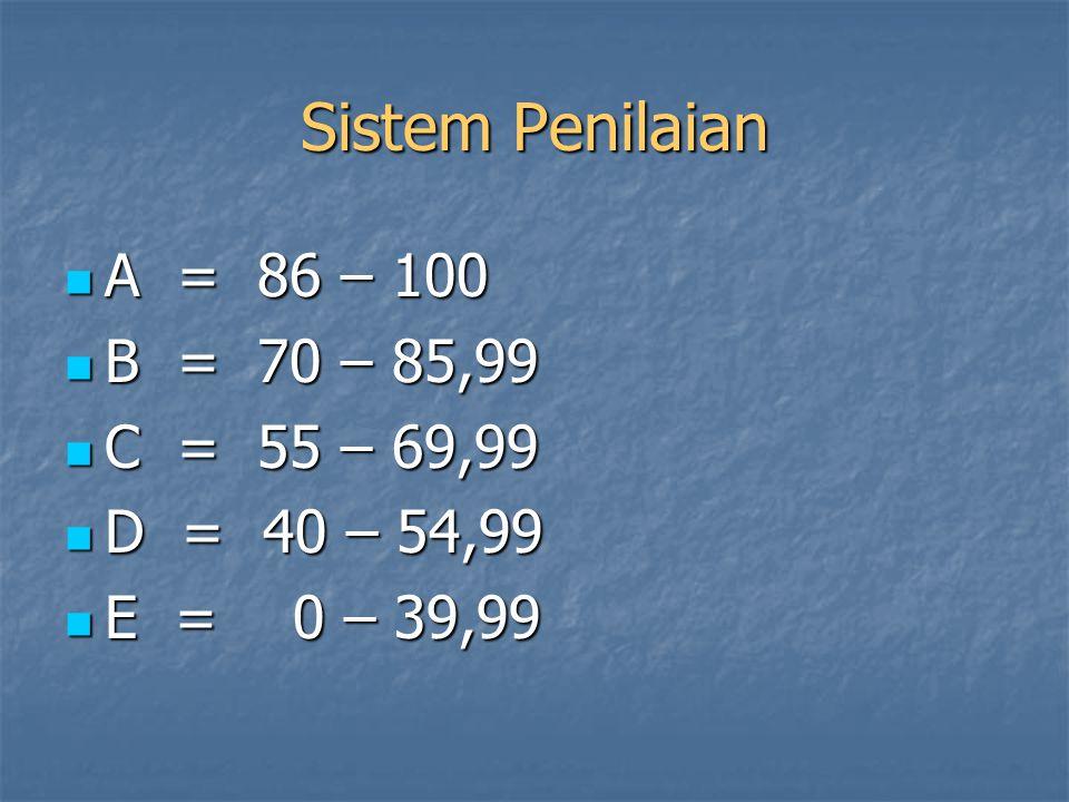 Sistem Penilaian A = 86 – 100 B = 70 – 85,99 C = 55 – 69,99