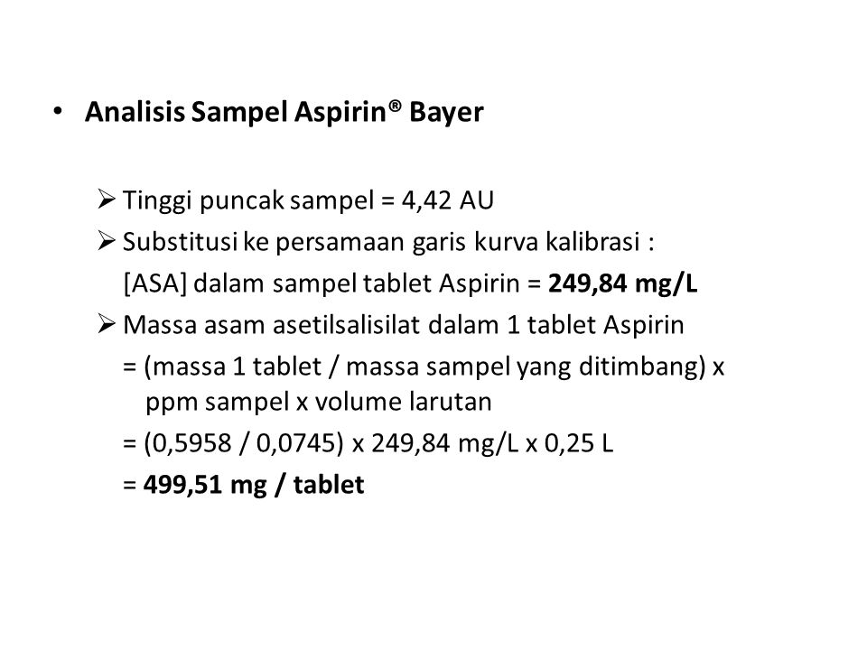 Analisis Sampel Aspirin® Bayer