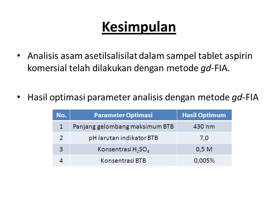 Kesimpulan Analisis asam asetilsalisilat dalam sampel tablet aspirin komersial telah dilakukan dengan metode gd-FIA.