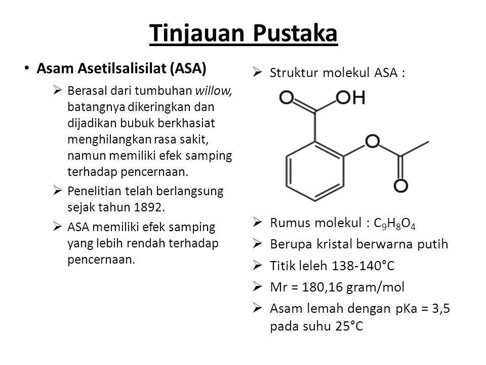 Tinjauan Pustaka Asam Asetilsalisilat (ASA) Struktur molekul ASA :