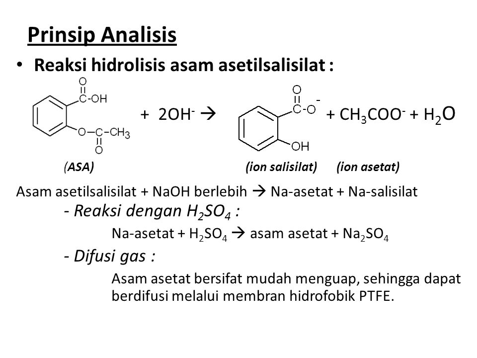 Prinsip Analisis + 2OH-  + CH3COO- + H2O