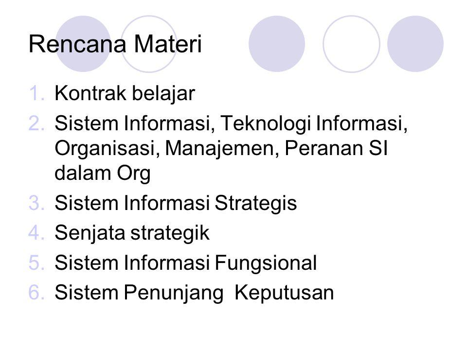 Rencana Materi Kontrak belajar