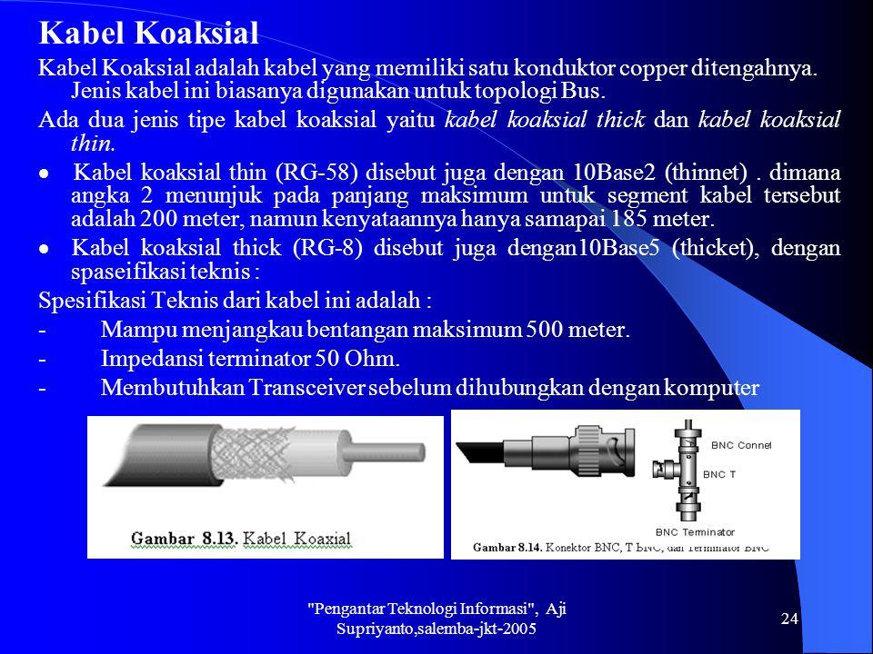 Pengantar Teknologi Informasi , Aji Supriyanto,salemba-jkt-2005