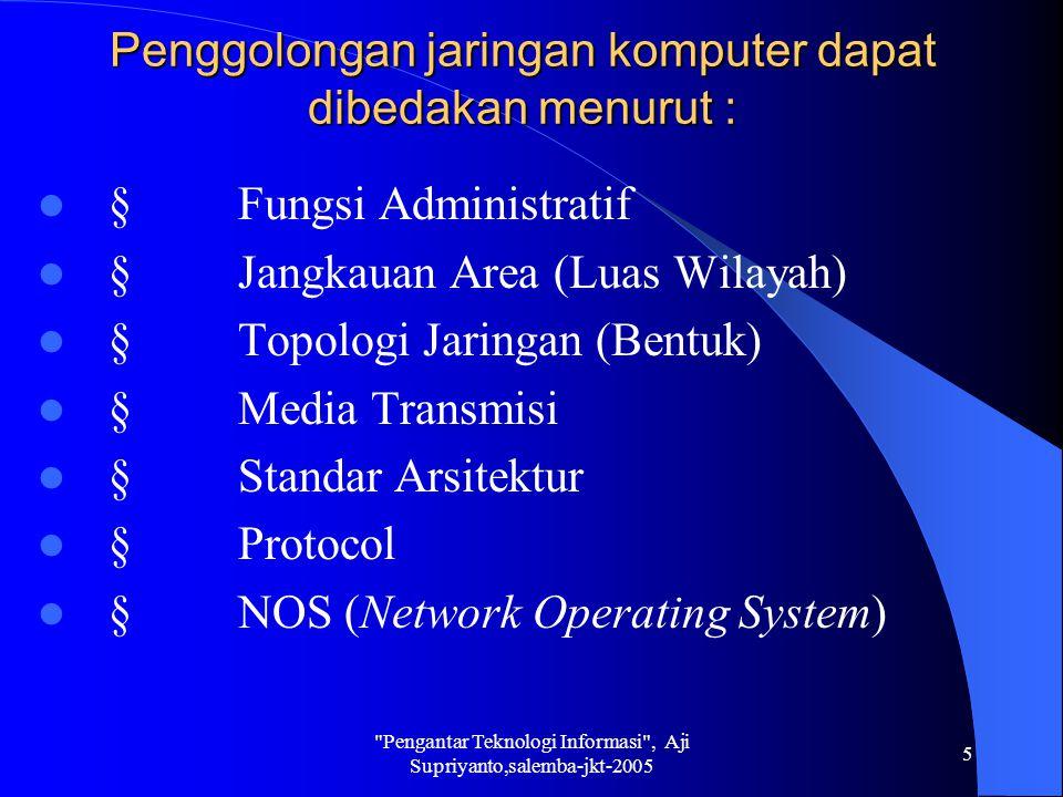 Penggolongan jaringan komputer dapat dibedakan menurut :
