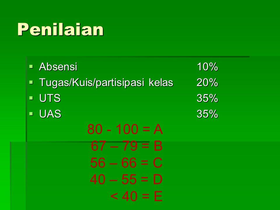 Penilaian 80 - 100 = A 67 – 79 = B 56 – 66 = C 40 – 55 = D < 40 = E