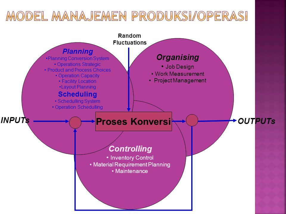 Model Manajemen produksi/Operasi
