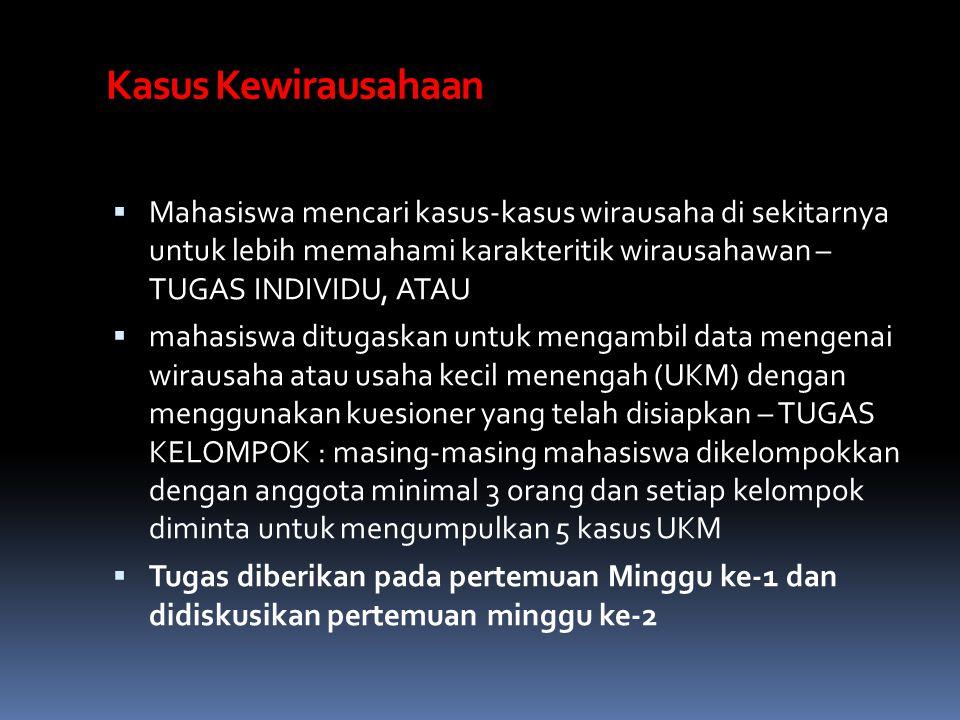 Kasus Kewirausahaan Mahasiswa mencari kasus-kasus wirausaha di sekitarnya untuk lebih memahami karakteritik wirausahawan – TUGAS INDIVIDU, ATAU.