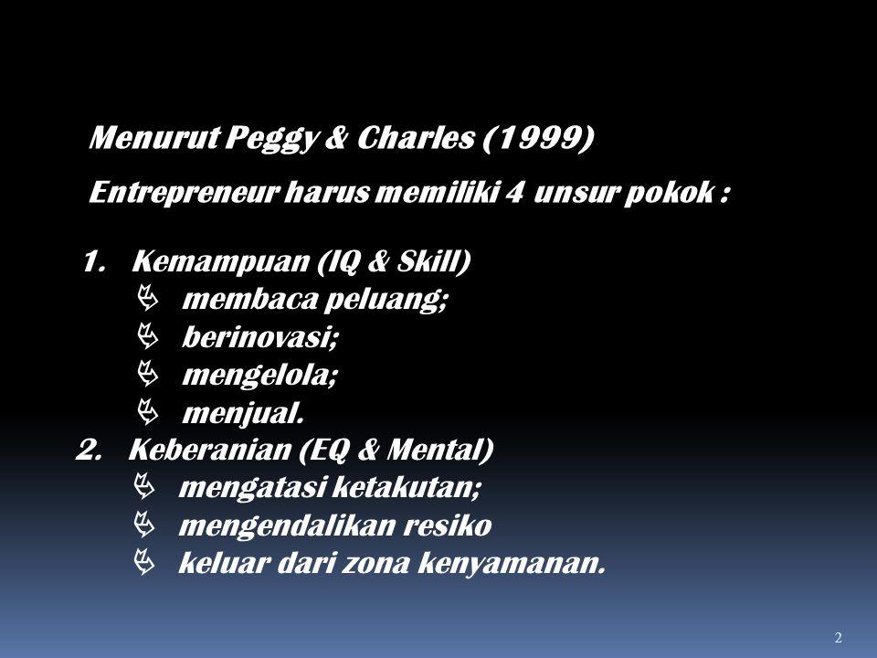 Menurut Peggy & Charles (1999)