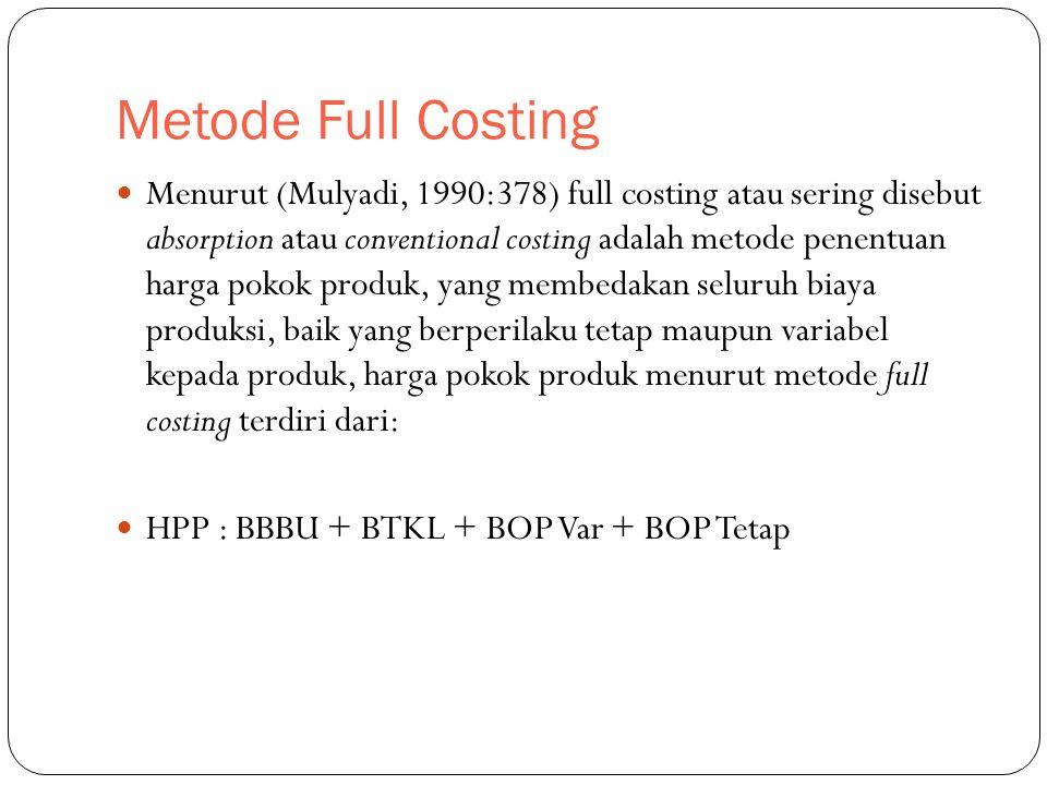 Metode Full Costing