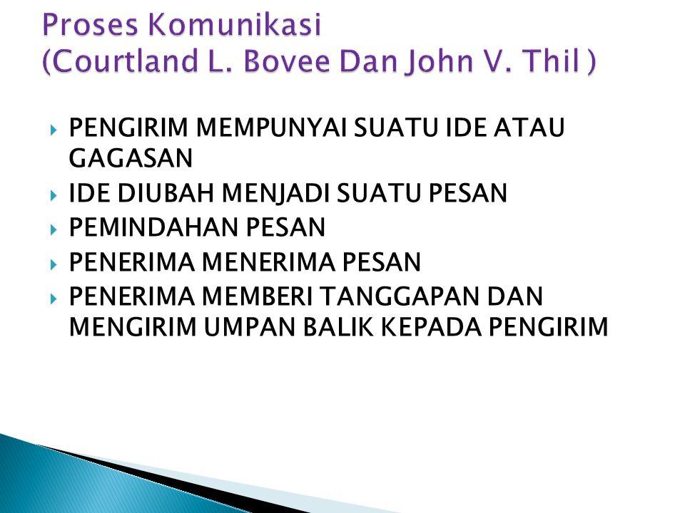 Proses Komunikasi (Courtland L. Bovee Dan John V. Thil )