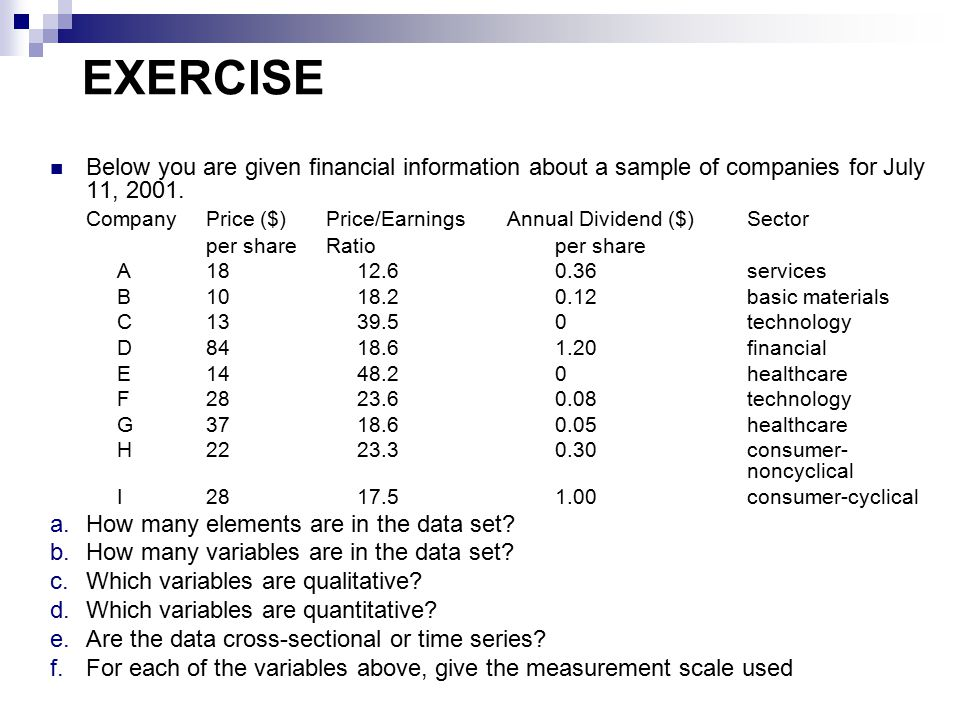 EXERCISE Below you are given financial information about a sample of companies for July 11, 2001.