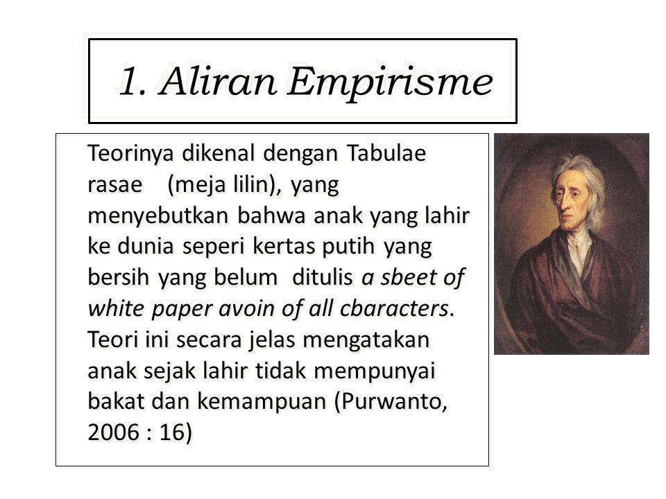 1. Aliran Empirisme