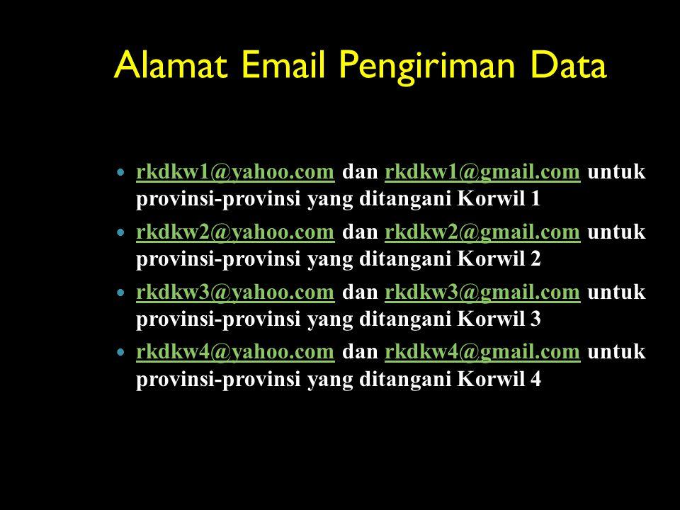 Alamat Email Pengiriman Data