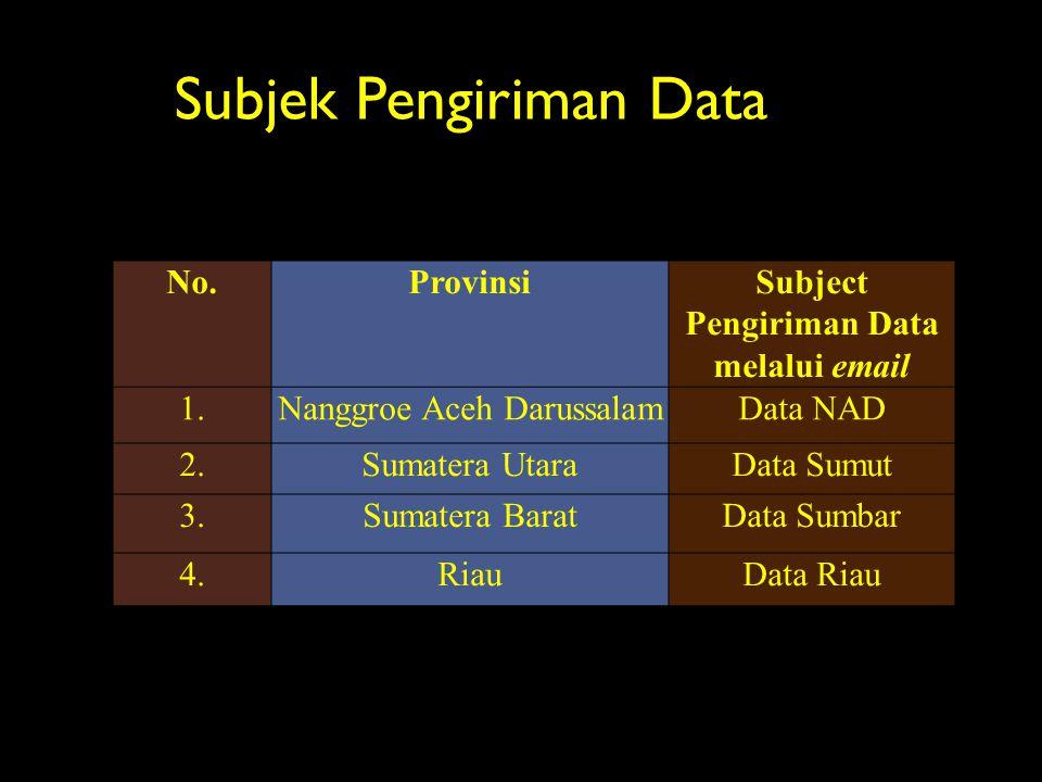 Subjek Pengiriman Data