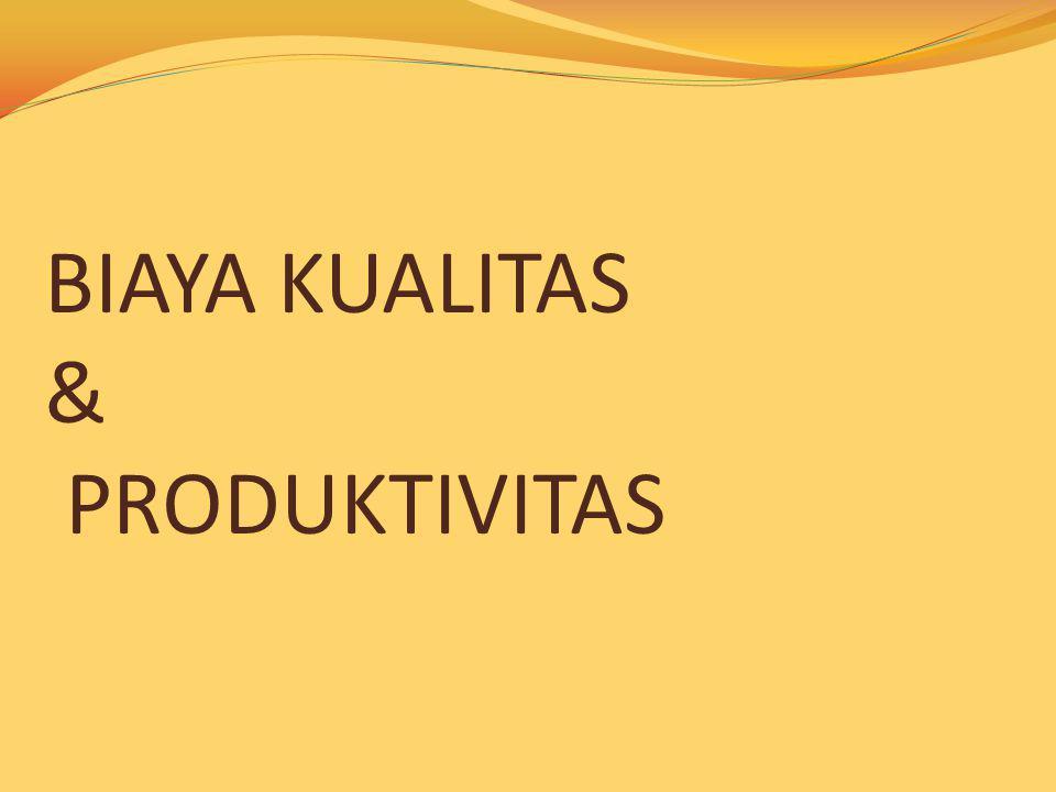BIAYA KUALITAS & PRODUKTIVITAS