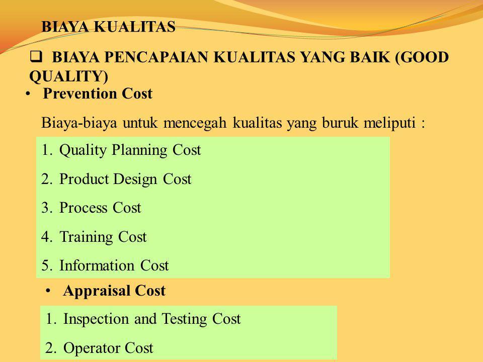 BIAYA KUALITAS BIAYA PENCAPAIAN KUALITAS YANG BAIK (GOOD QUALITY) Prevention Cost. Biaya-biaya untuk mencegah kualitas yang buruk meliputi :