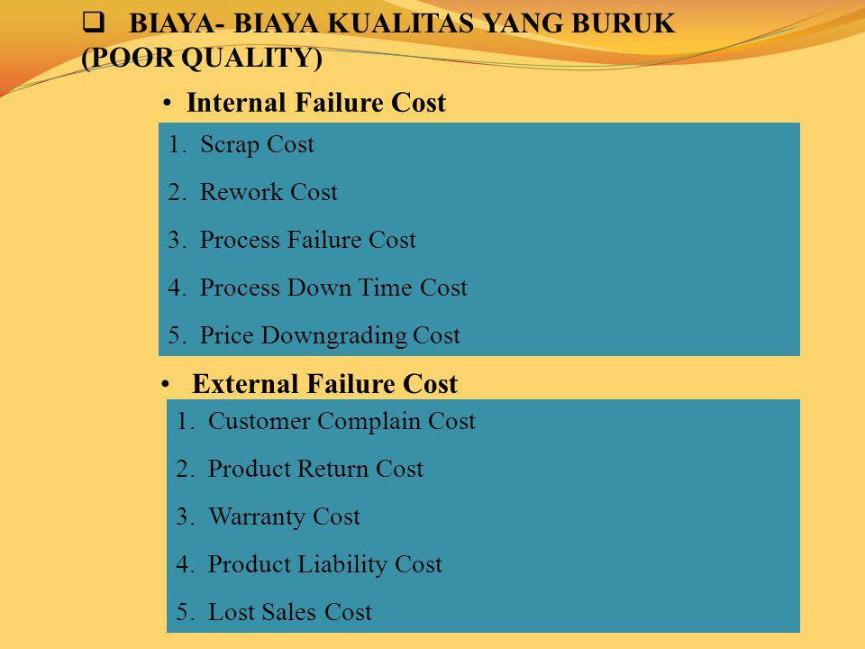 BIAYA- BIAYA KUALITAS YANG BURUK (POOR QUALITY)