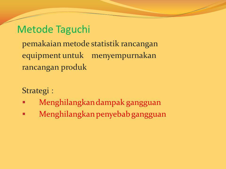 Metode Taguchi pemakaian metode statistik rancangan