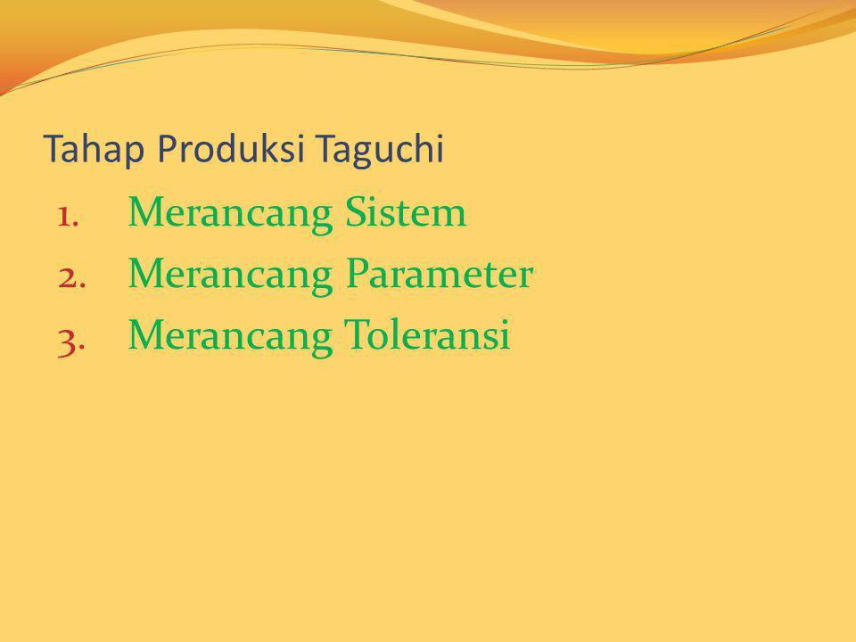 Tahap Produksi Taguchi