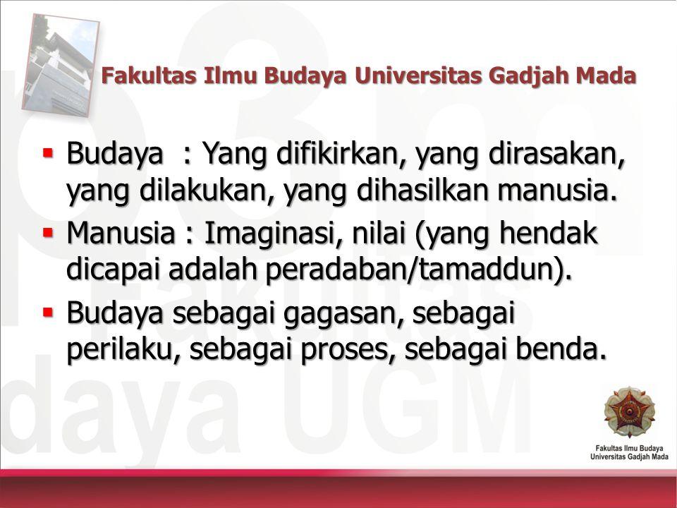 Fakultas Ilmu Budaya Universitas Gadjah Mada