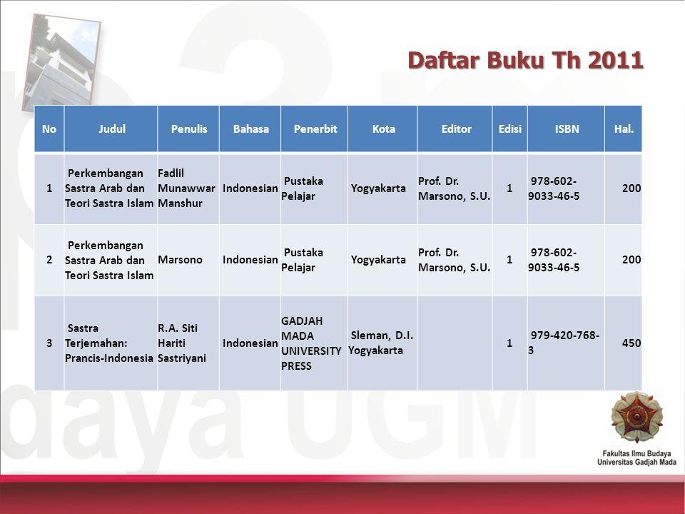 Daftar Buku Th 2011 No Judul Penulis Bahasa Penerbit Kota Editor Edisi
