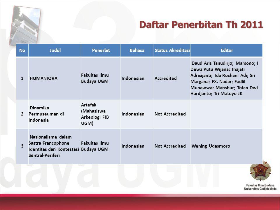 Daftar Penerbitan Th 2011 No Judul Penerbit Bahasa Status Akreditasi