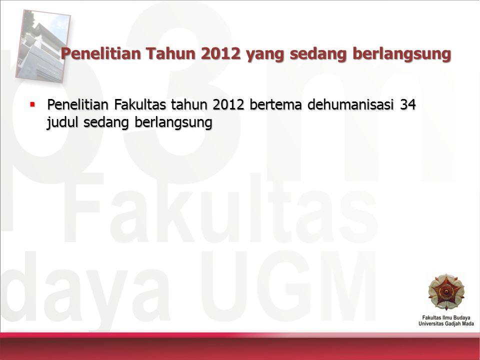 Penelitian Tahun 2012 yang sedang berlangsung